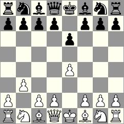 Французская защита за белых . Система «кривого игрока» Часть I.